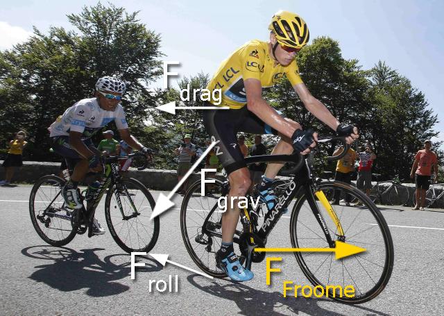 Over de onzin van wattage-wiskunde van dopingjagers